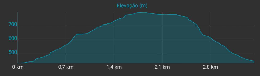laguna_esmeralda_glaciar_albino_ushuaia_elevação
